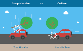 image shows a tree hitting a red car versus a red car hitting a tree depicting the difference between comp and collision