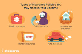 image shows different pics depicting the different kinds of insurance policies